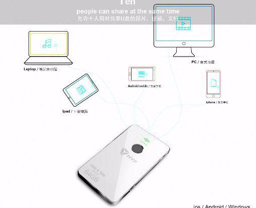 Wireless Smart Fingerprint Disk