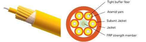multi purpose break-out optical fiber cable(GJBFJV)