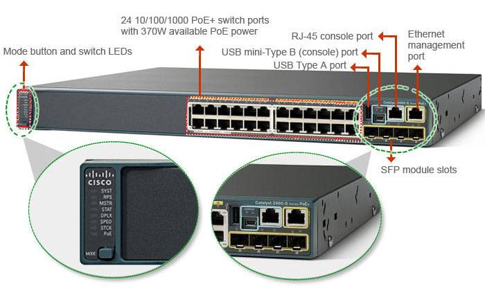 CISCO SWITCH WS-C2960+24TC-L WS-C2960+24LC-L WS-C2960+48TC-L