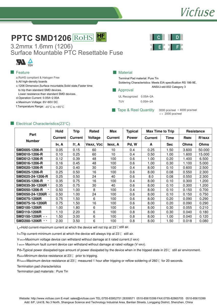 PPTC  SMD1206