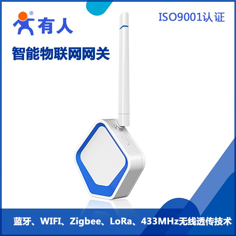 USR IoT gateway