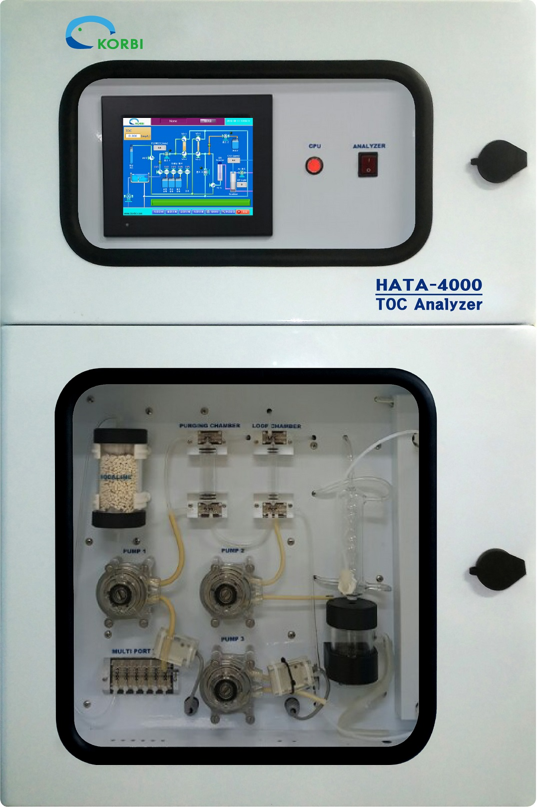 Online TOC Analyzer (HATA-4000)
