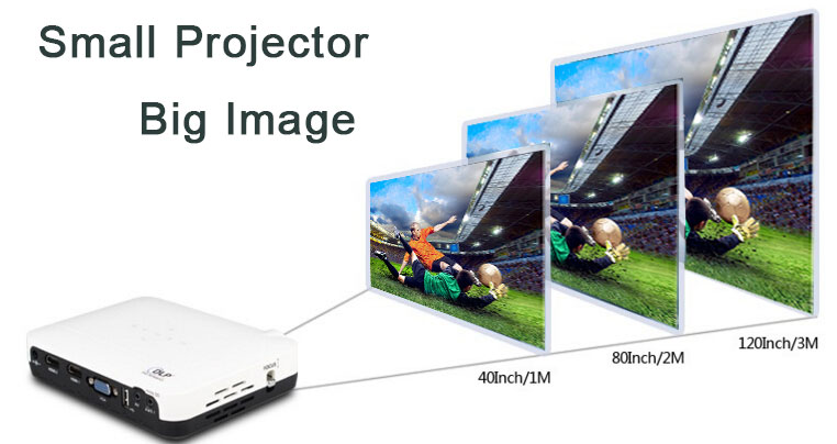 3D Hologram1080P Portable Home Theater Projector