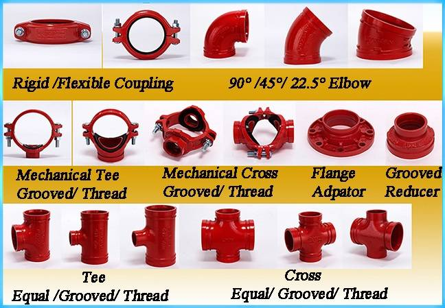 Ductile Iron Grooved Pipe Fitting FM/UL Approved