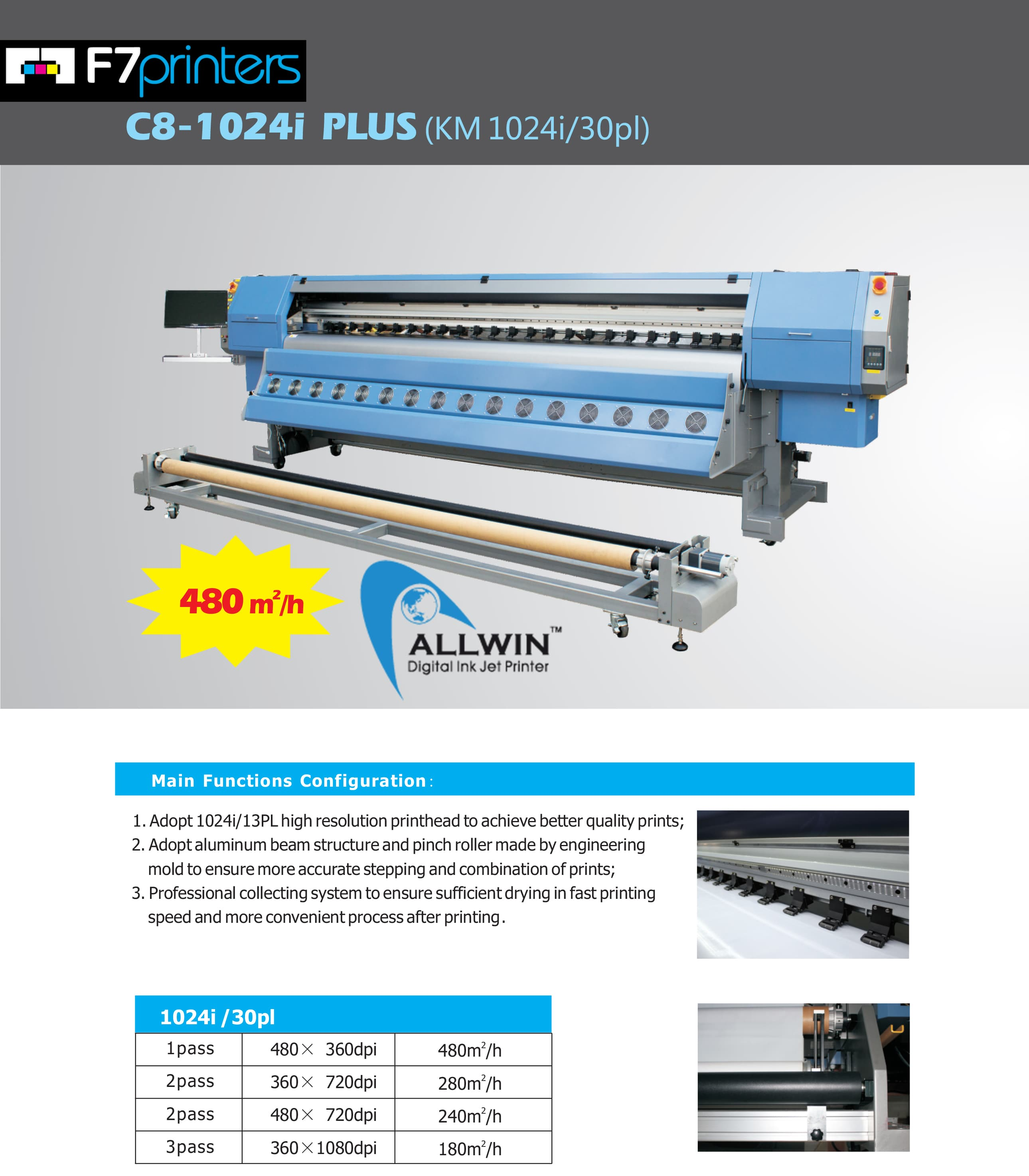 Allwin Solvent Printer