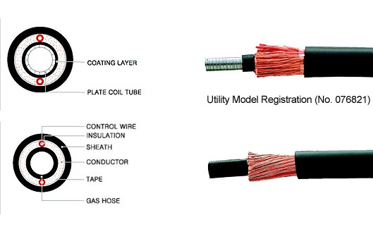 CO2 WELDING TORCH CABLE