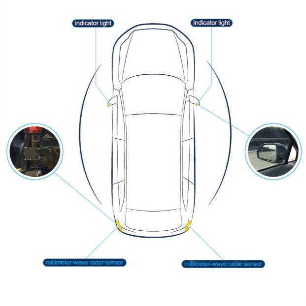 Lane Change Assistant, 24GHz, Radar Sensors, 70m, Blind Spot Detection Assist