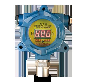 Combustible gas detector SJ-3100E