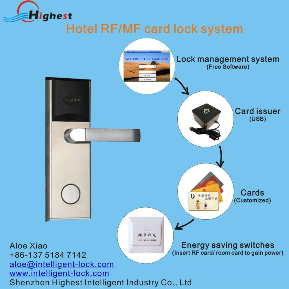 RX118E-Y-S1 RFID electric ic card door lock for hotel american style hotel door card lock