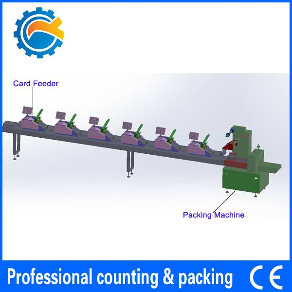 Automatic Card Feeder with Horizontal package Machine