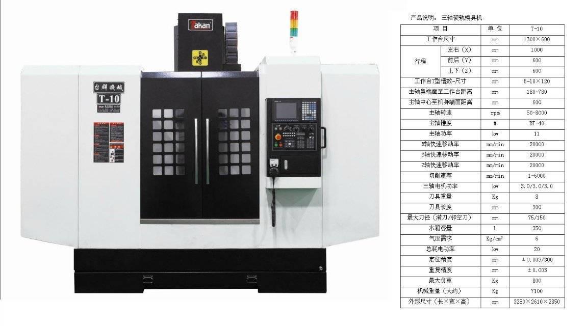 Taikan Box Guide Machining Center T-10