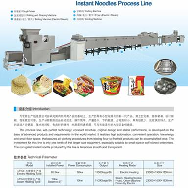 Instant noodles process line