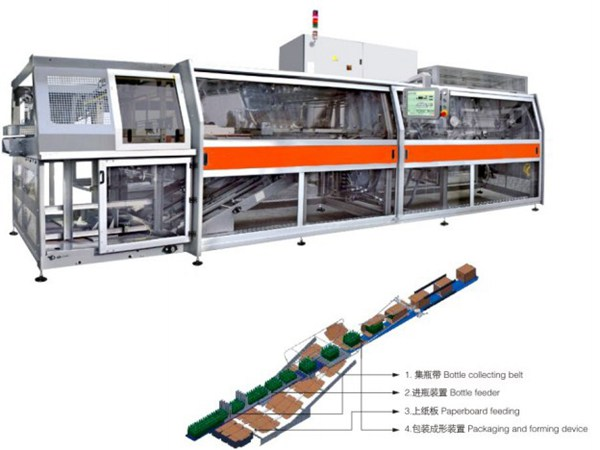 One-piece Carton Wrapping Machine LC-ZX45