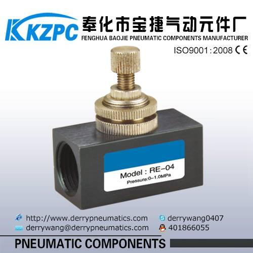 ASC, RE Series Flow Control valves RE-04