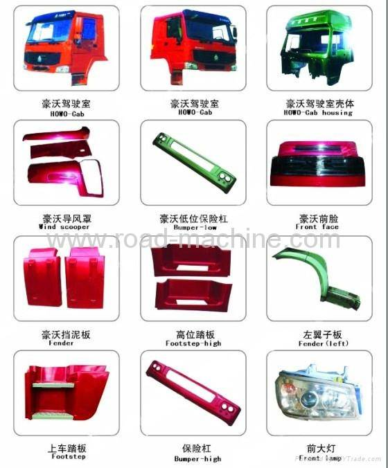 CHINA Sinotruk Body Parts
