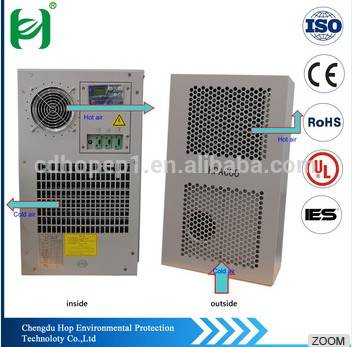 telecom cabin air conditioner