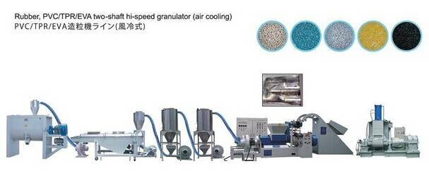 High speed compound extrusion pelletizing line