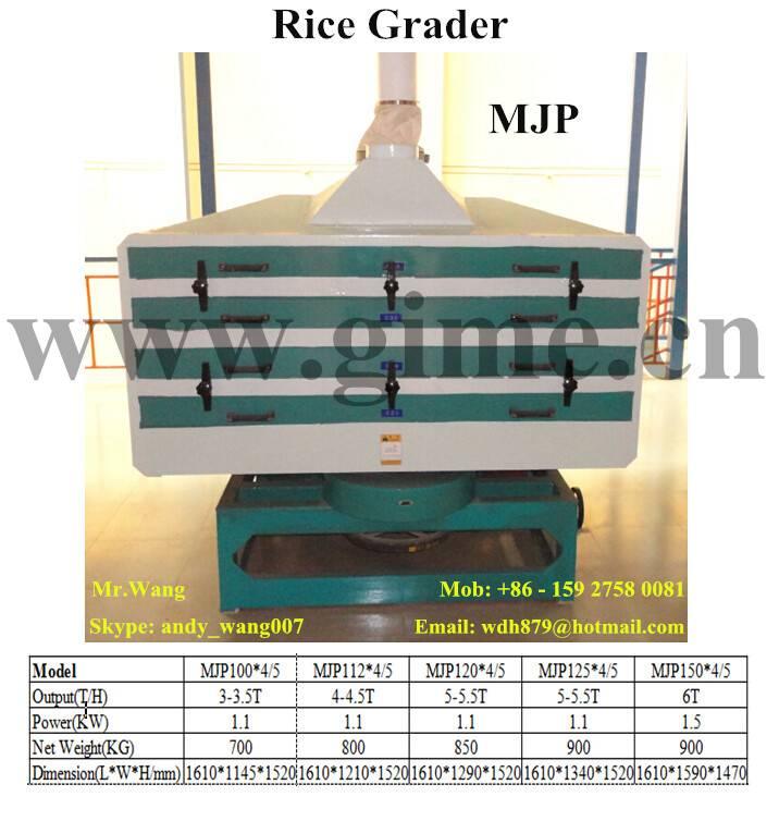 Rice Grading Machine - White rice plan sifter