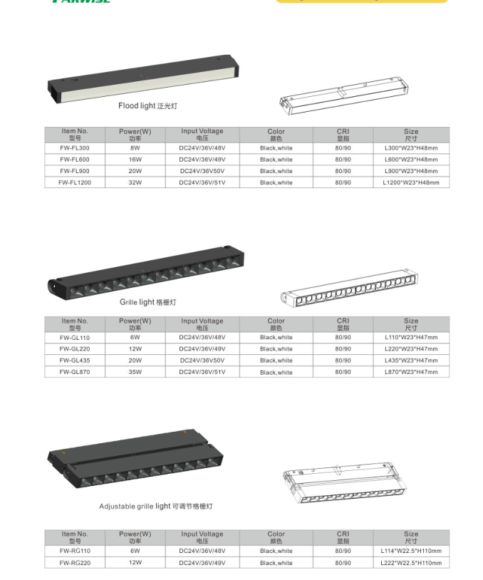 Length-customizable new product for wall mounted powerful magnetic track light