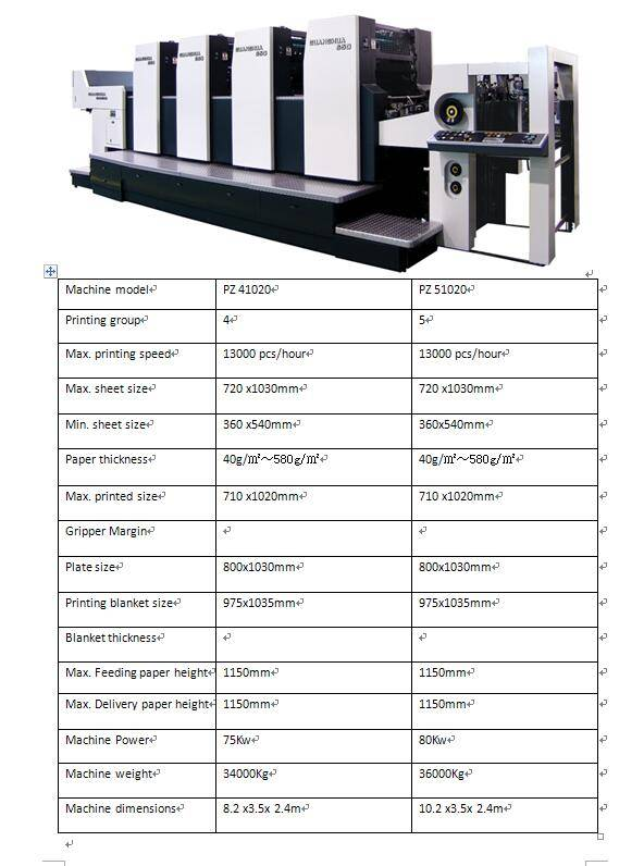 Sheet Fed Offset Printing machinery  Model: PZ-1020