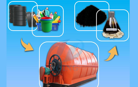 Waste plastic pyrolysis equipment for sale