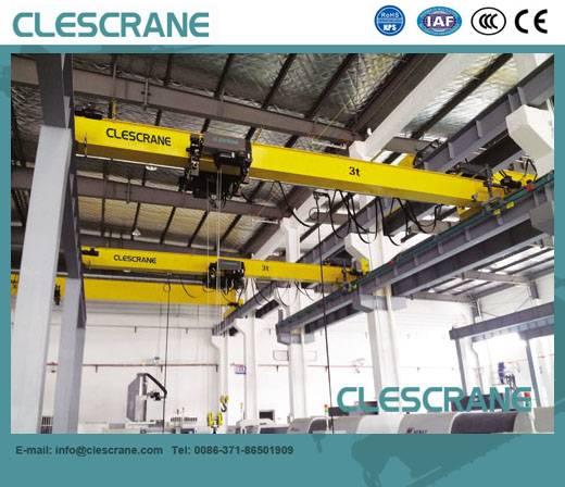 CHS Series European Type Low-Headroom Single Girder Overhead Crane