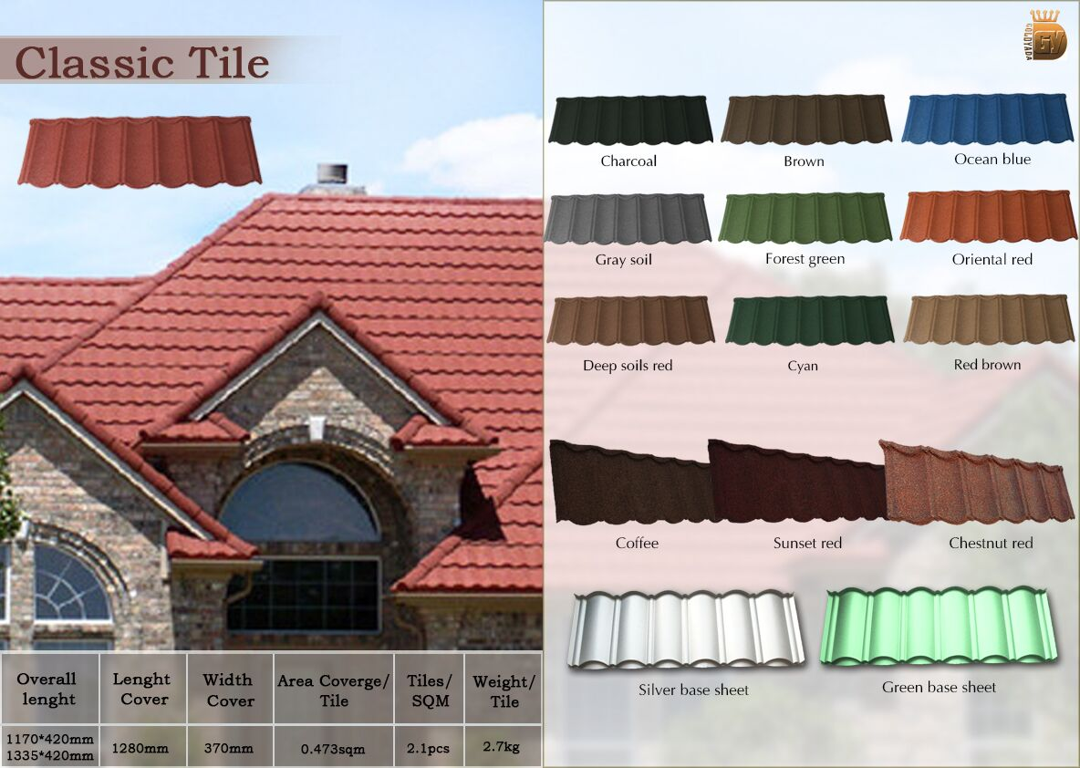 New arrival 1340420mm fire resistance classic roofing tile stone coated