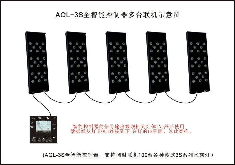 Wholesale 72W 120W 180W 250W aquarium led lighting with remote controller fit for 40cm to 150cm aqua