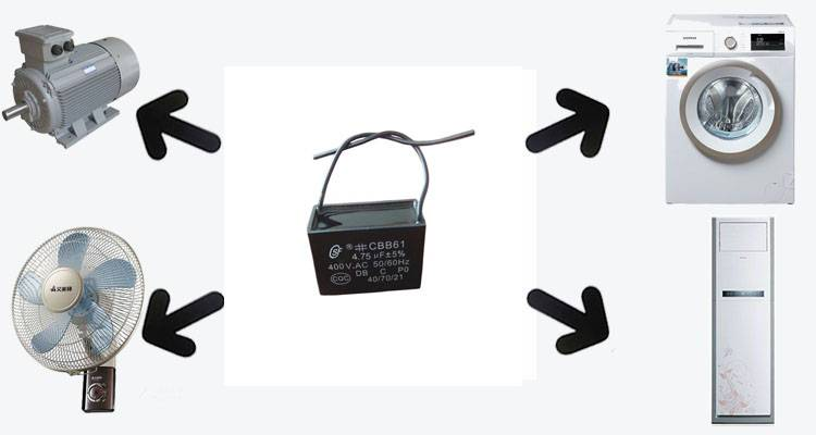 ac capacitor 3.5uf/450vac sh cbb61 fan capacitor in china