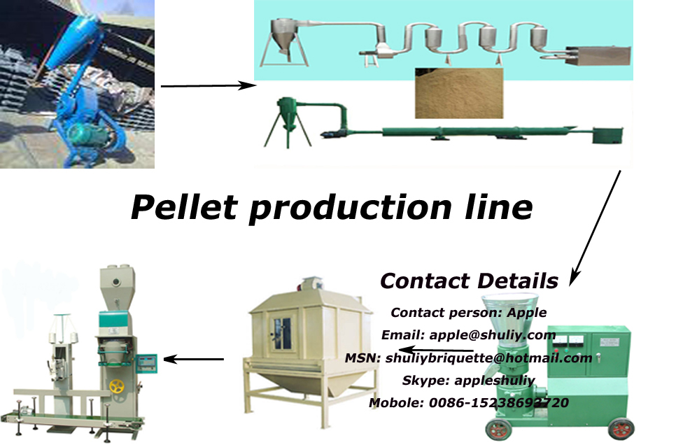 pellet production line 0086-15238693720