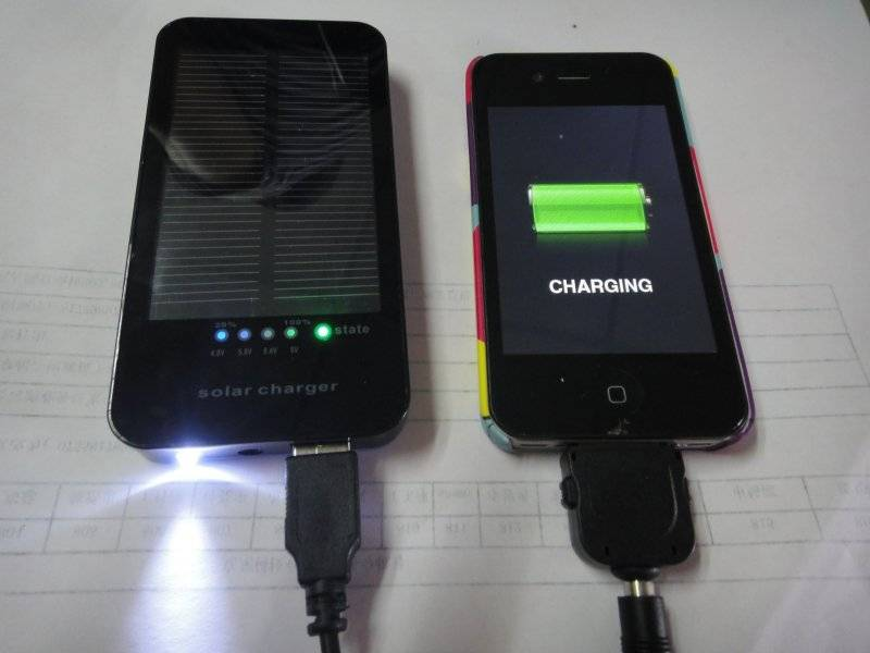 0.66W,3600mAh Solar Charger For Travelling.KL-SC3600