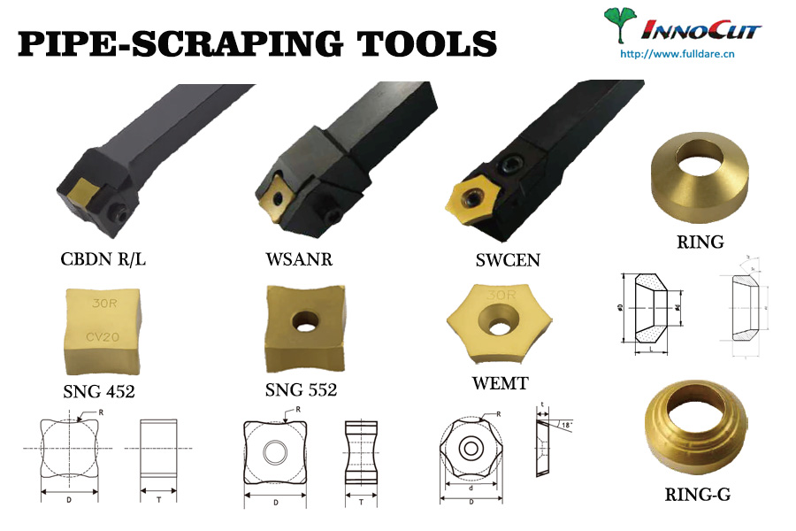 Carbide insert Pipe scraping tools