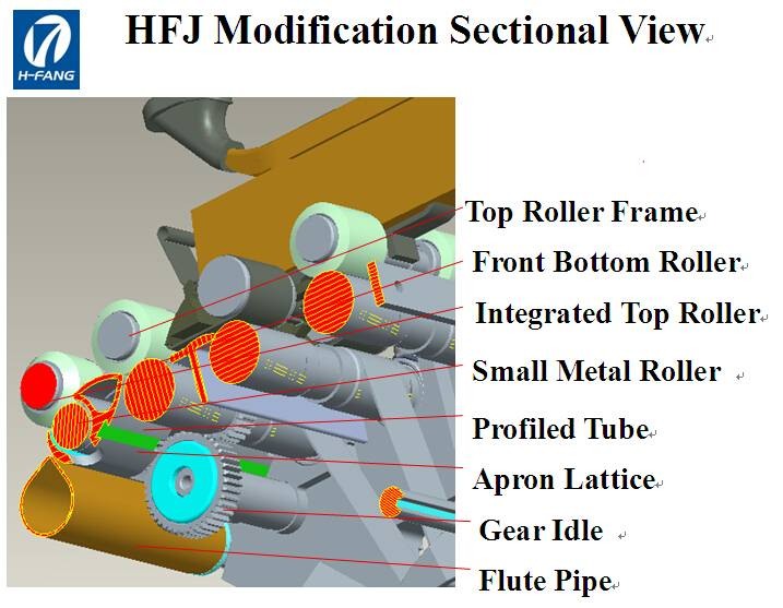 HFJ compact spinning assembly