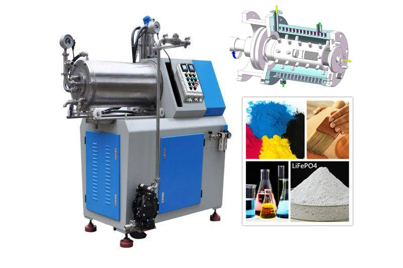 Horizontal industry grinding bead mill for inks