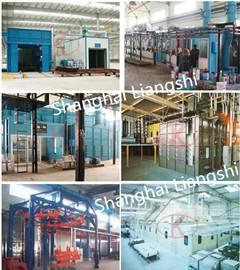 Automatic Painting/Coating Line, System Equipment, Spraying Line