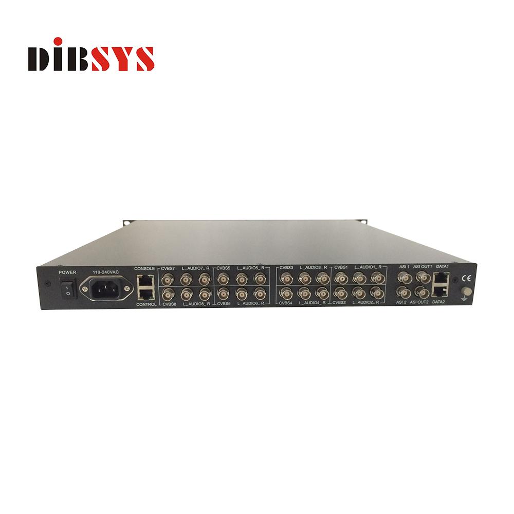 8in1LowbitrateMPEG-2SD Encoder-ENC3084