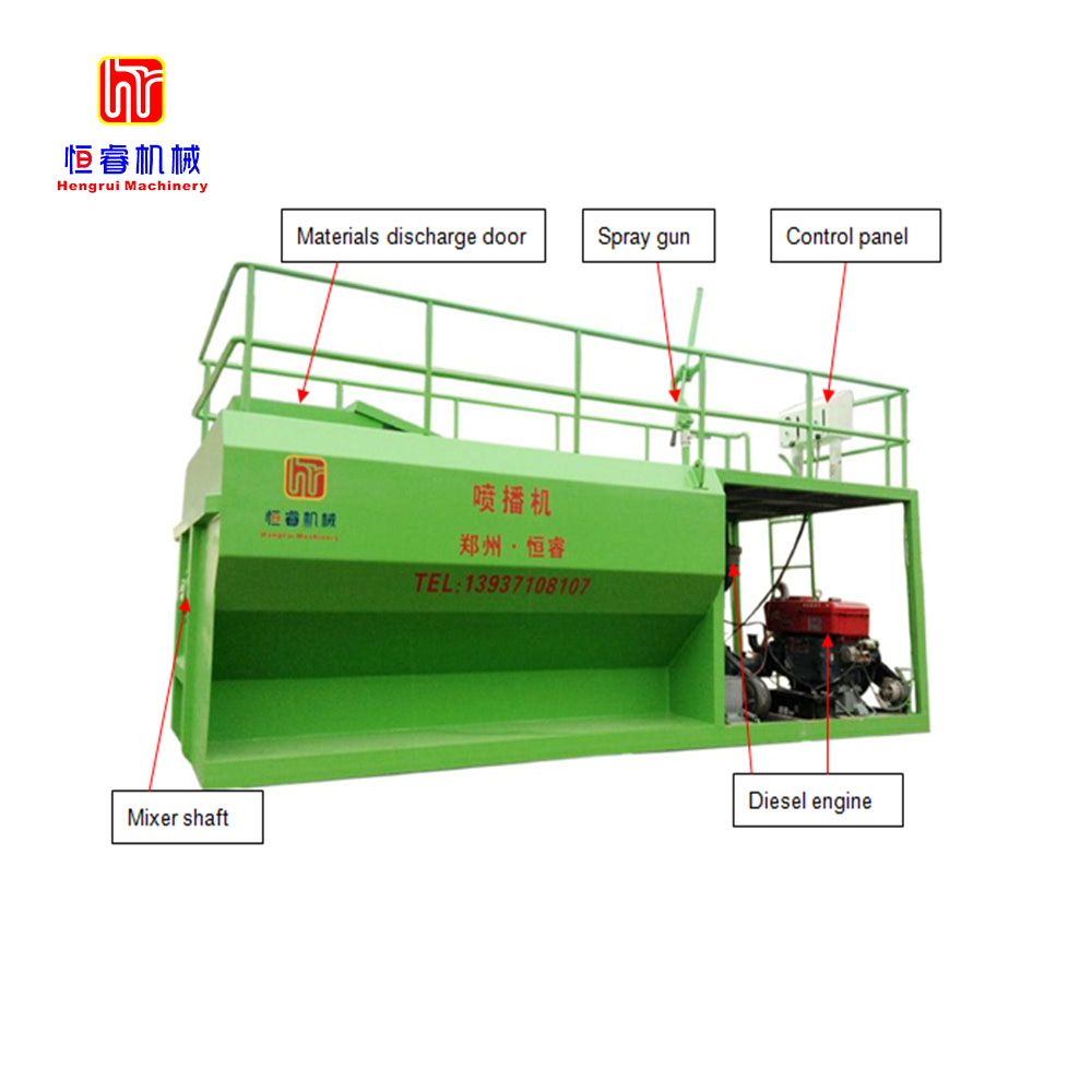 HYP-8 Hydraulic spraying machine /hydroseeder