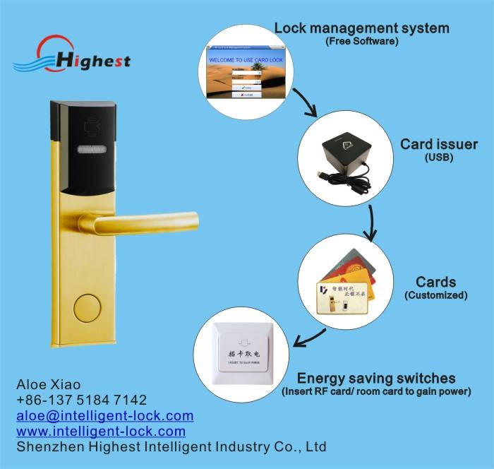 RX118E-J-S3 Hotel Card door lock by T5577 or mifare card