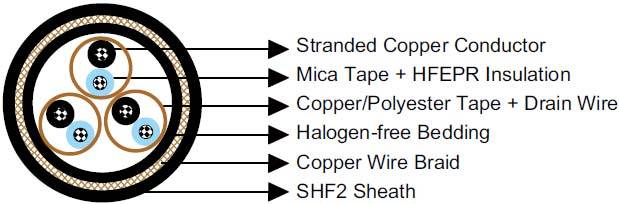 NEK 606 Standard Fire Resistant Instrumentation Cables,S3 or S3/S7 BFOU(i) 250V