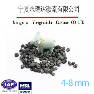 Graphite carbon additive/carbon raiser/recarburent/recarburizer