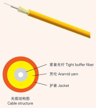 Factory price for Simplex cable GJFJV fiber optic cable Changguang Communicaiton