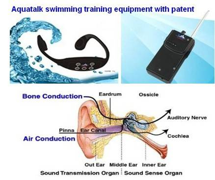 Bone conduction swimming teaching learning equipment