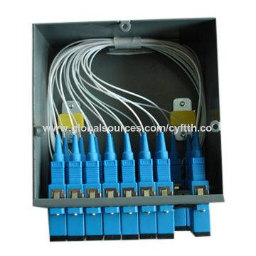 1:16 Box Type PLC Coupler