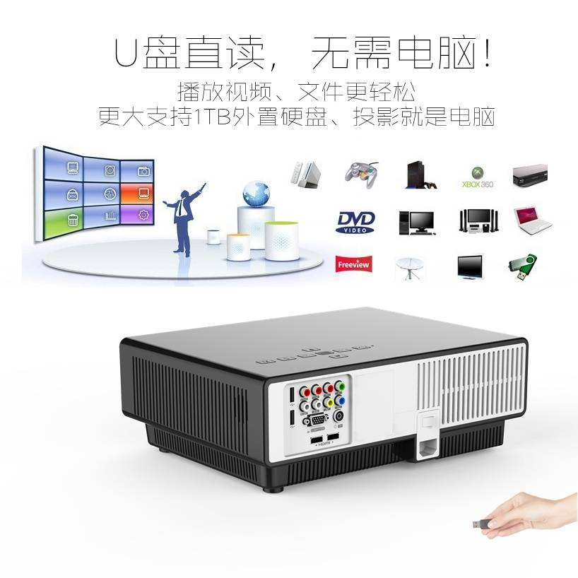Simplebeamer GP5W led projectors