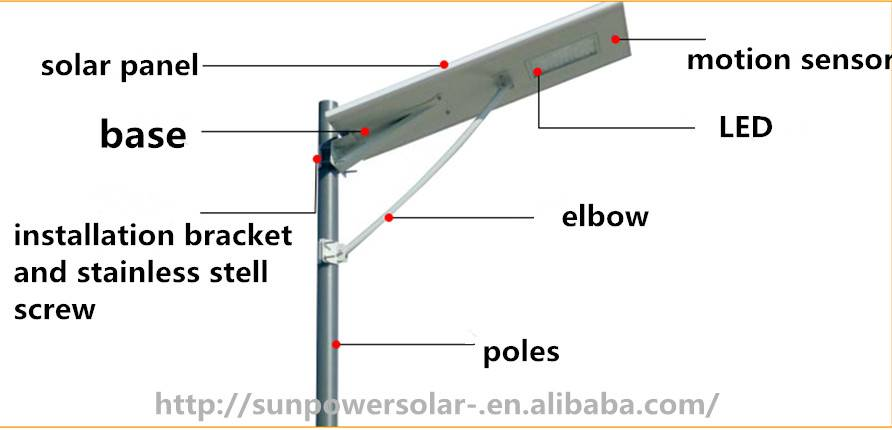 Integrated portable led high lumen solar led street light solar panels for street lights