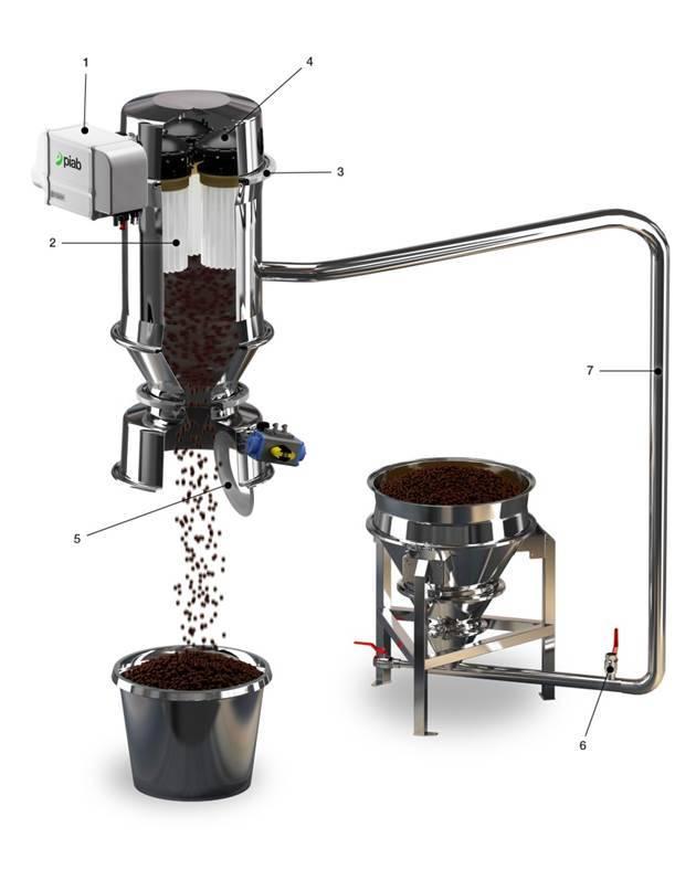 Powder tansfering machine