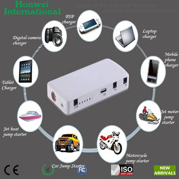 10000mAh Micro-Start Car Battery Personal Power Supply