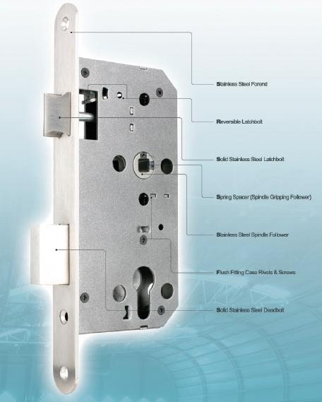 Euro Mortise Lock- 7200 Series