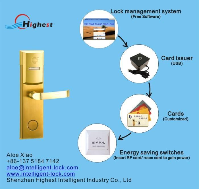 RX118E-J-S3 RFID electric hotel door lock system price management software hotel door lock