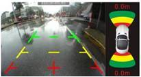 Front and rear view parking sensor system ET-850C+3288